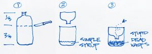 step-by-step instruction sketch on how to make a wasp trap from a 1 litre pop bottle.